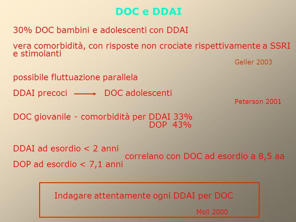 DOC e DDAI 30% DOC bambini e adolescenti con DDAI vera comorbidità, con risposte non crociate rispettivamente a SSRI e stimolanti Geller 2003 possibile fluttuazione parallela DDAI precoci DOC adolescenti Peterson 2001 DOC giovanile - comorbidità per DDAI 33% DOP 43% DDAI ad esordio < 2 anni correlano con DOC ad esordio a 8,5 aa DOP ad esordio < 7,1 anni Indagare attentamente ogni DDAI per DOC Moll 2000