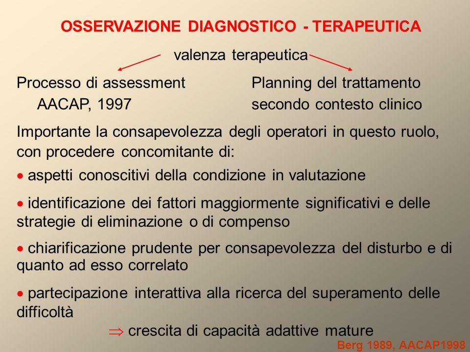 OSSERVAZIONE DIAGNOSTICO - TERAPEUTICA valenza terapeutica