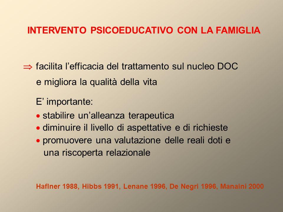 INTERVENTO PSICOEDUCATIVO CON LA FAMIGLIA