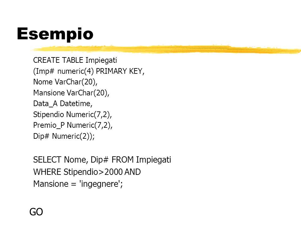 Esempio GO SELECT Nome, Dip# FROM Impiegati
