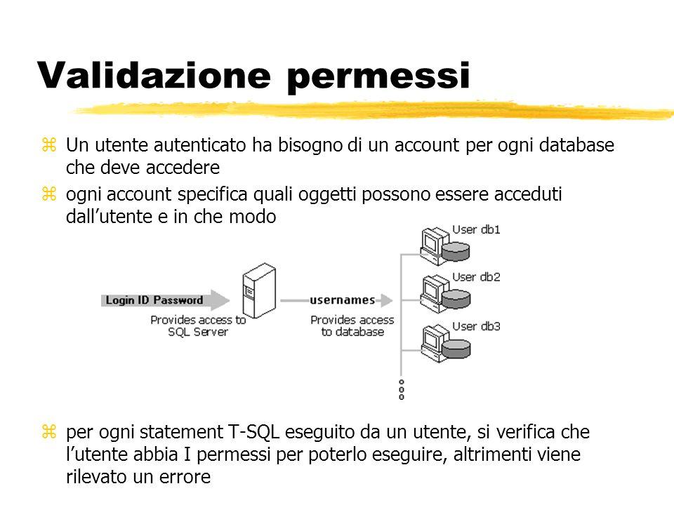 Validazione permessi Un utente autenticato ha bisogno di un account per ogni database che deve accedere.