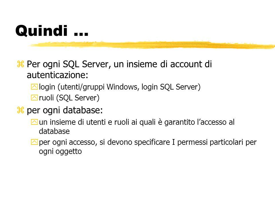 Quindi ... Per ogni SQL Server, un insieme di account di autenticazione: login (utenti/gruppi Windows, login SQL Server)