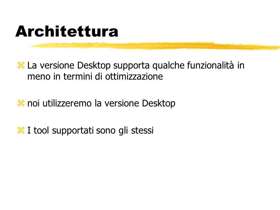 Architettura La versione Desktop supporta qualche funzionalità in meno in termini di ottimizzazione.