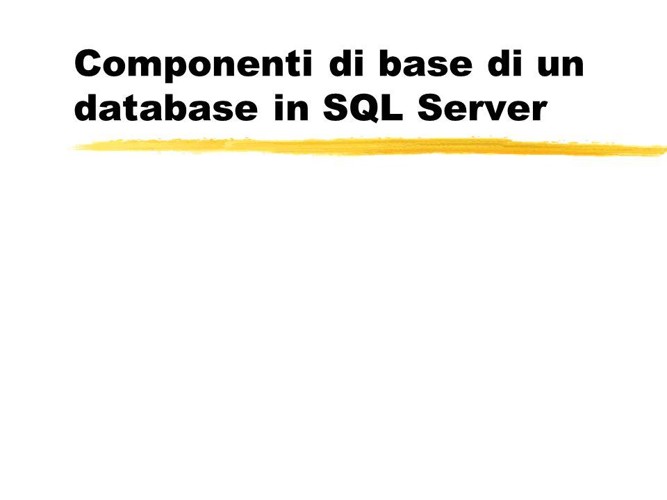 Componenti di base di un database in SQL Server