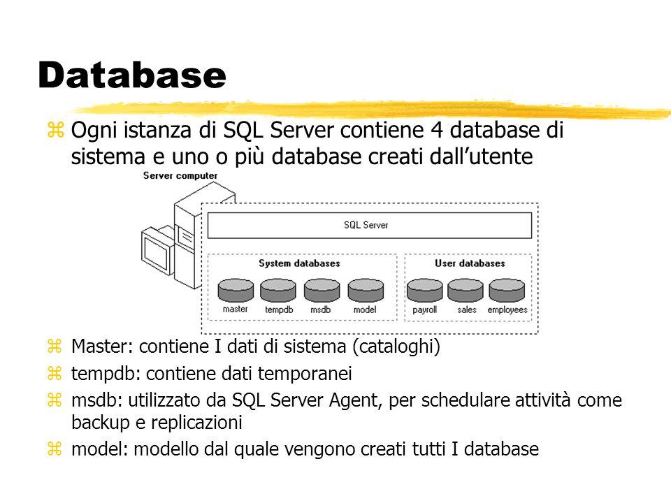 Database Ogni istanza di SQL Server contiene 4 database di sistema e uno o più database creati dall'utente.