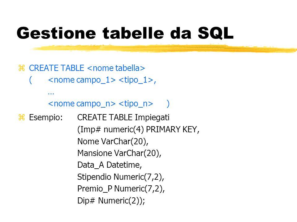Gestione tabelle da SQL