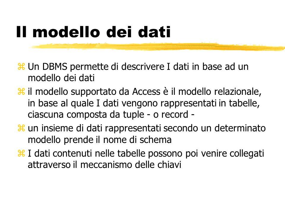 Il modello dei dati Un DBMS permette di descrivere I dati in base ad un modello dei dati.