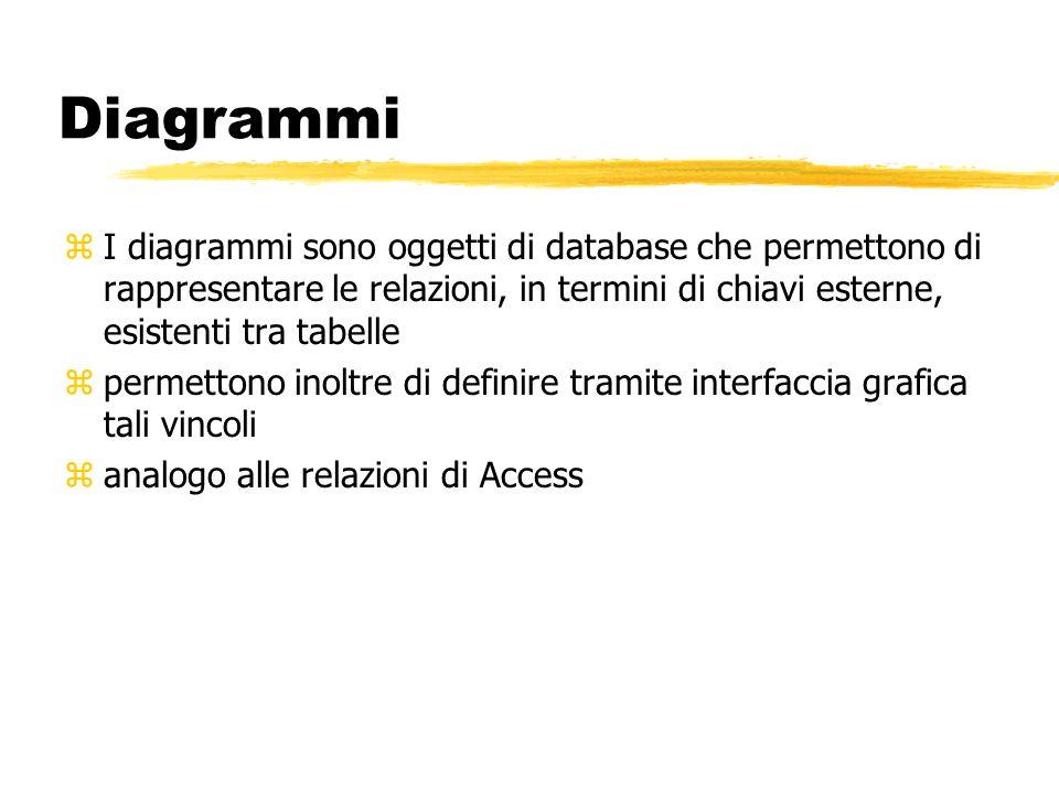 Diagrammi I diagrammi sono oggetti di database che permettono di rappresentare le relazioni, in termini di chiavi esterne, esistenti tra tabelle.