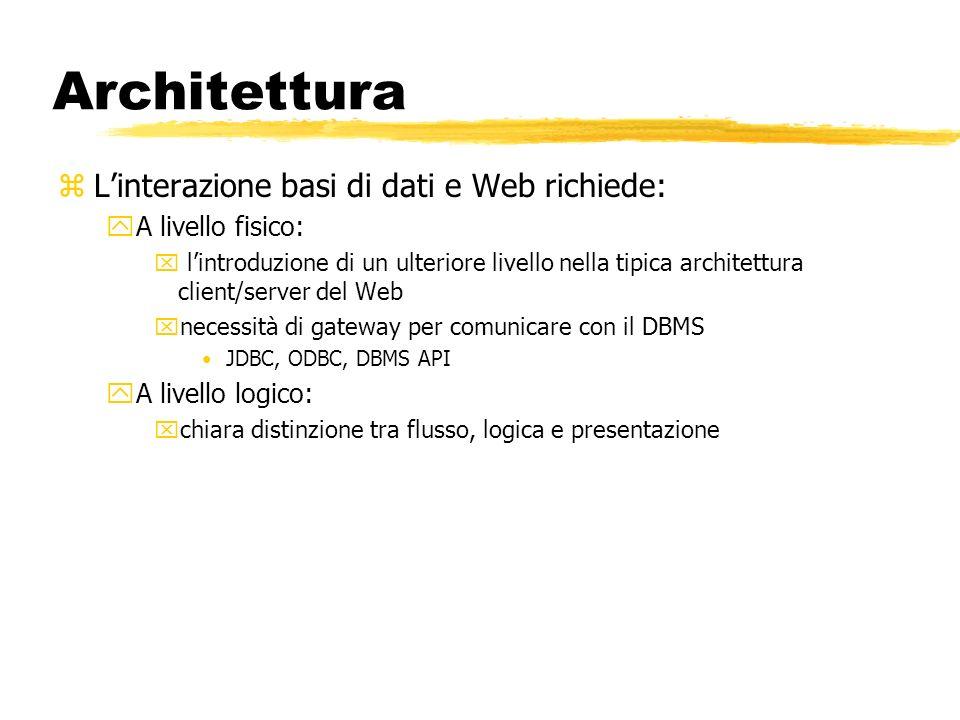 Architettura L'interazione basi di dati e Web richiede:
