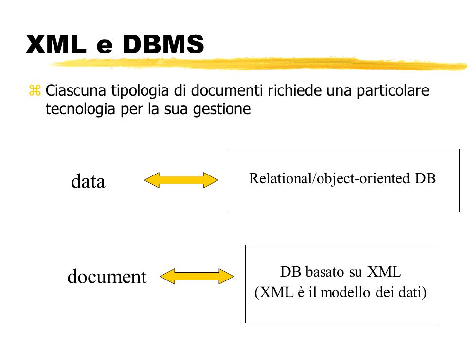 XML e DBMS data document