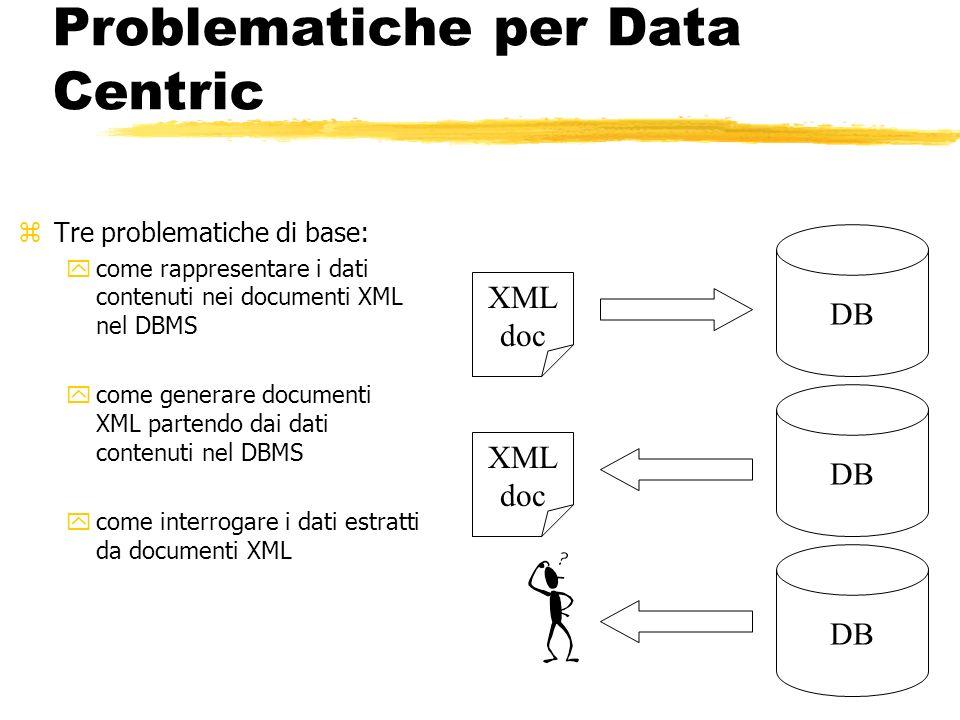 Problematiche per Data Centric