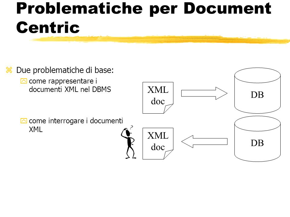 Problematiche per Document Centric