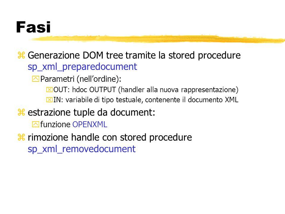 FasiGenerazione DOM tree tramite la stored procedure sp_xml_preparedocument. Parametri (nell'ordine):
