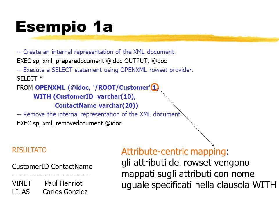Esempio 1a Attribute-centric mapping: gli attributi del rowset vengono