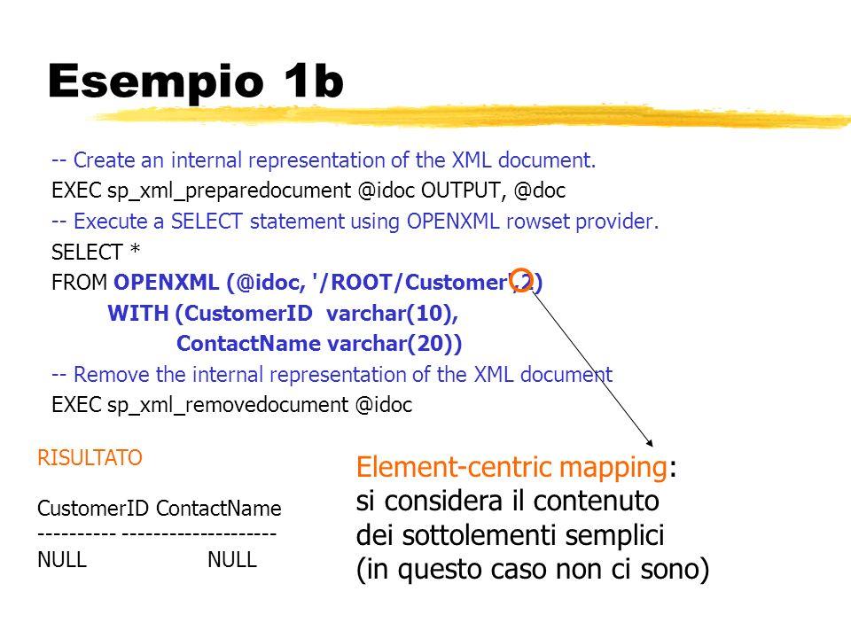 Esempio 1b Element-centric mapping: si considera il contenuto