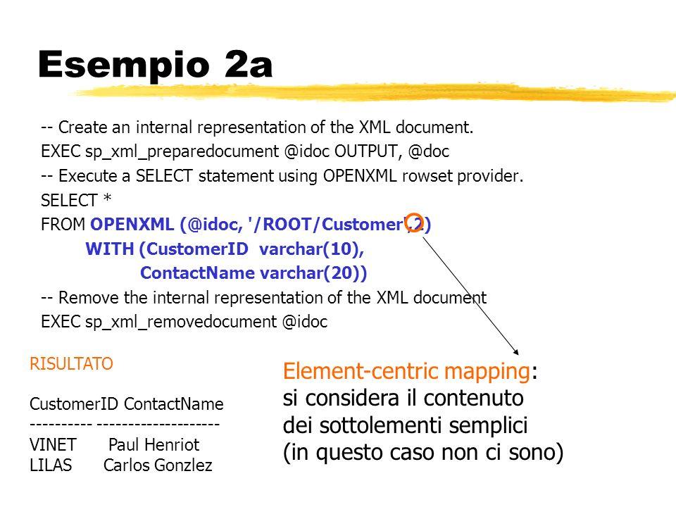 Esempio 2a Element-centric mapping: si considera il contenuto