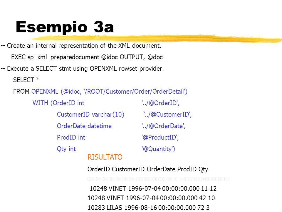 Esempio 3a-- Create an internal representation of the XML document. EXEC sp_xml_preparedocument @idoc OUTPUT, @doc.