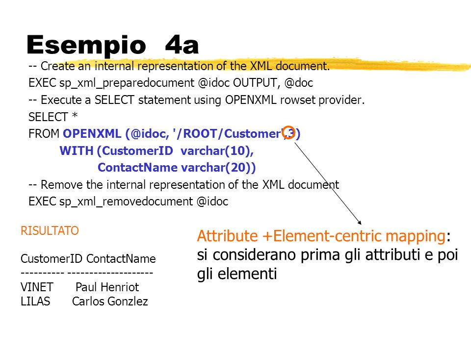 Esempio 4a Attribute +Element-centric mapping: