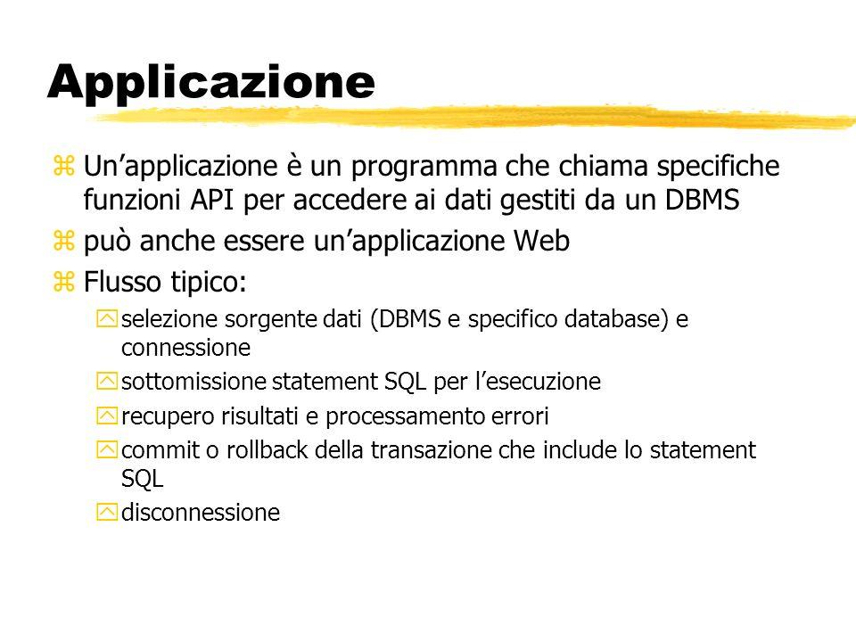 ApplicazioneUn'applicazione è un programma che chiama specifiche funzioni API per accedere ai dati gestiti da un DBMS.
