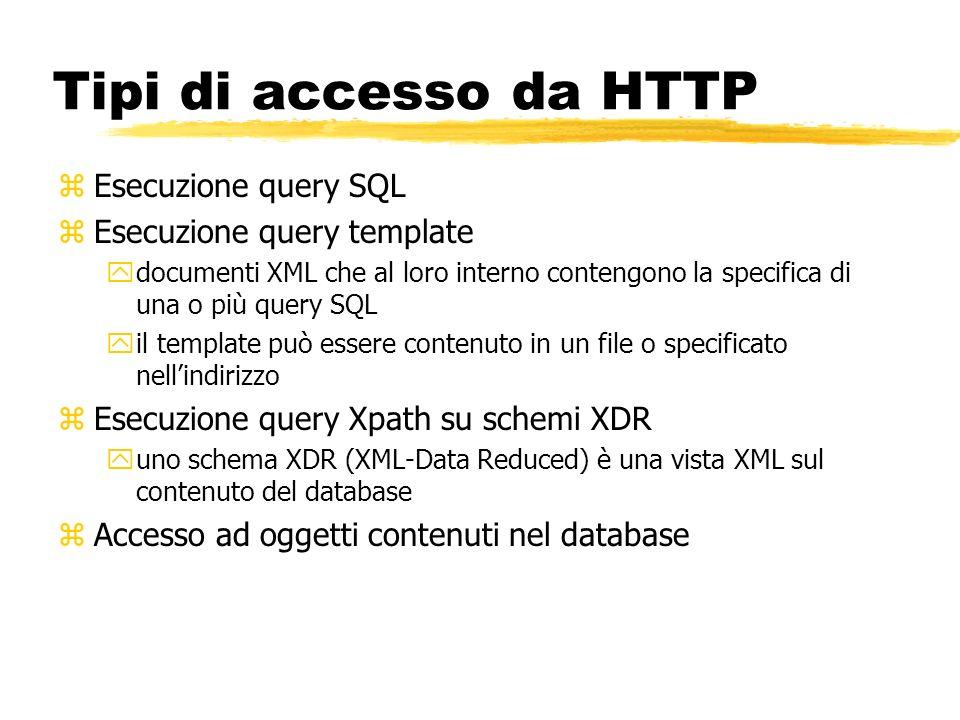 Tipi di accesso da HTTP Esecuzione query SQL Esecuzione query template