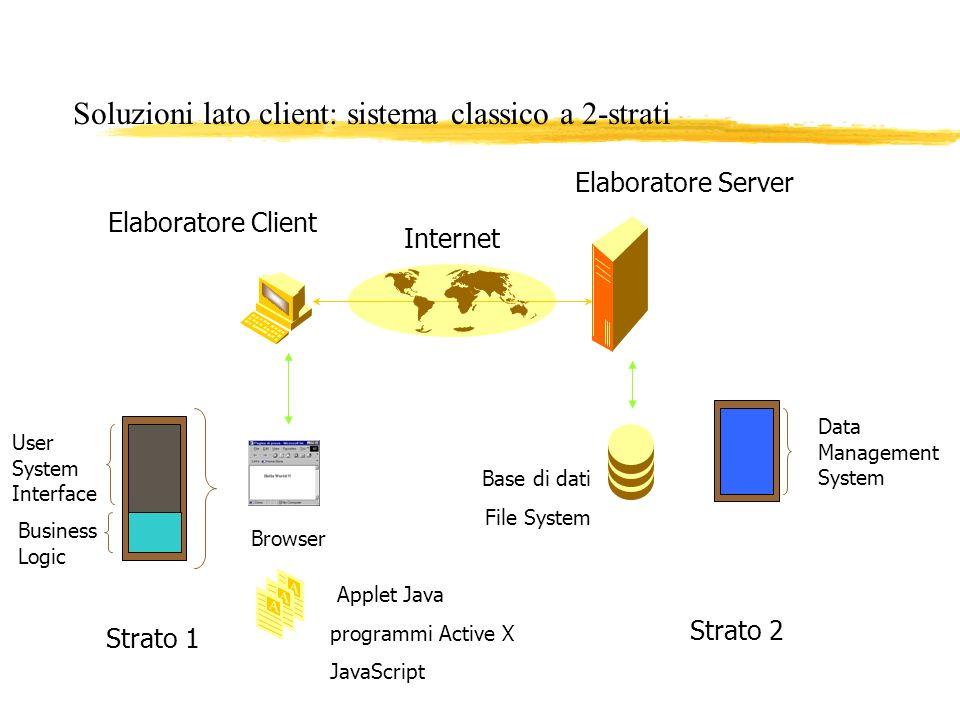 Soluzioni lato client: sistema classico a 2-strati