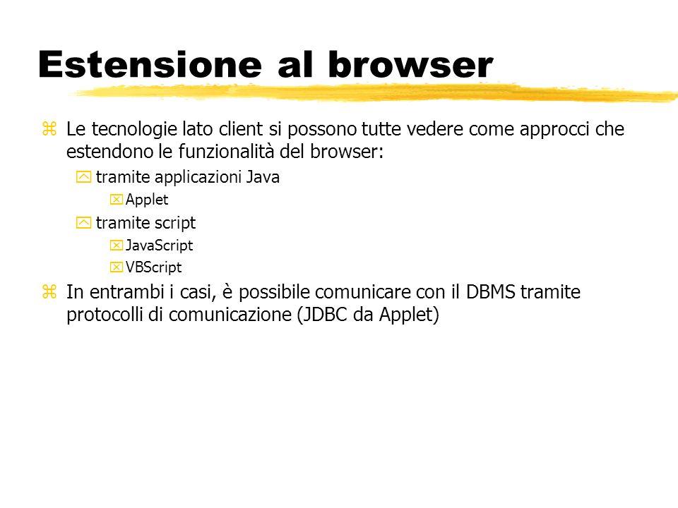 Estensione al browser Le tecnologie lato client si possono tutte vedere come approcci che estendono le funzionalità del browser: