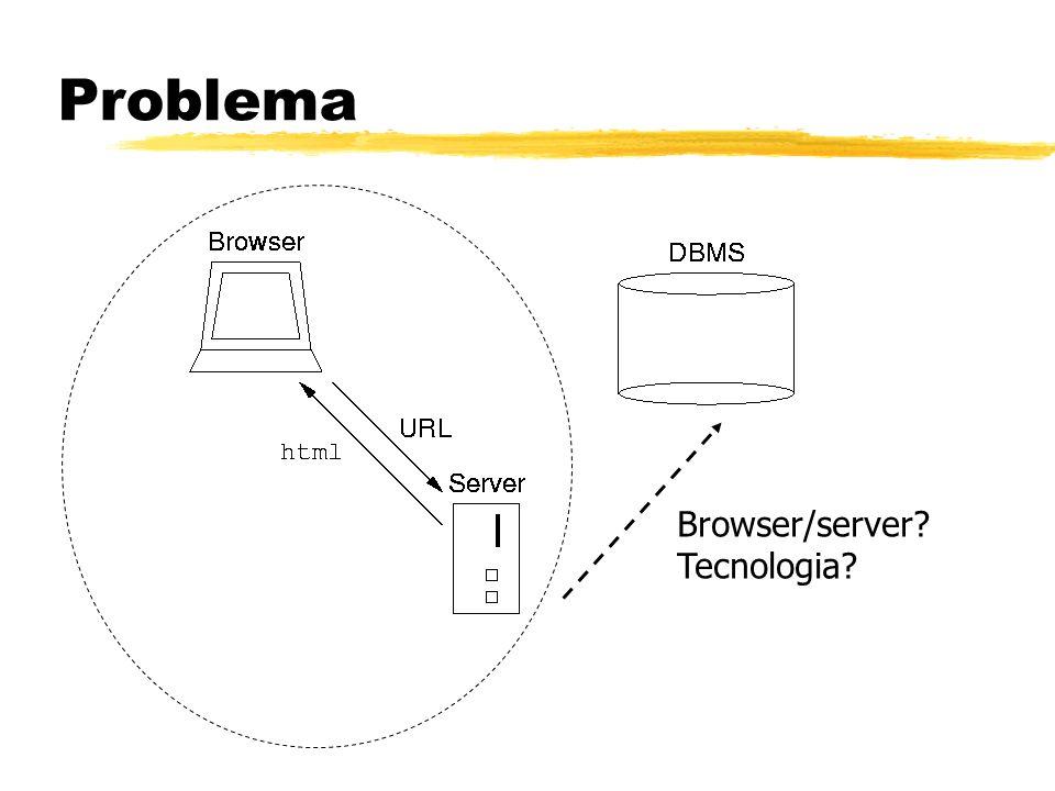 Problema Browser/server Tecnologia