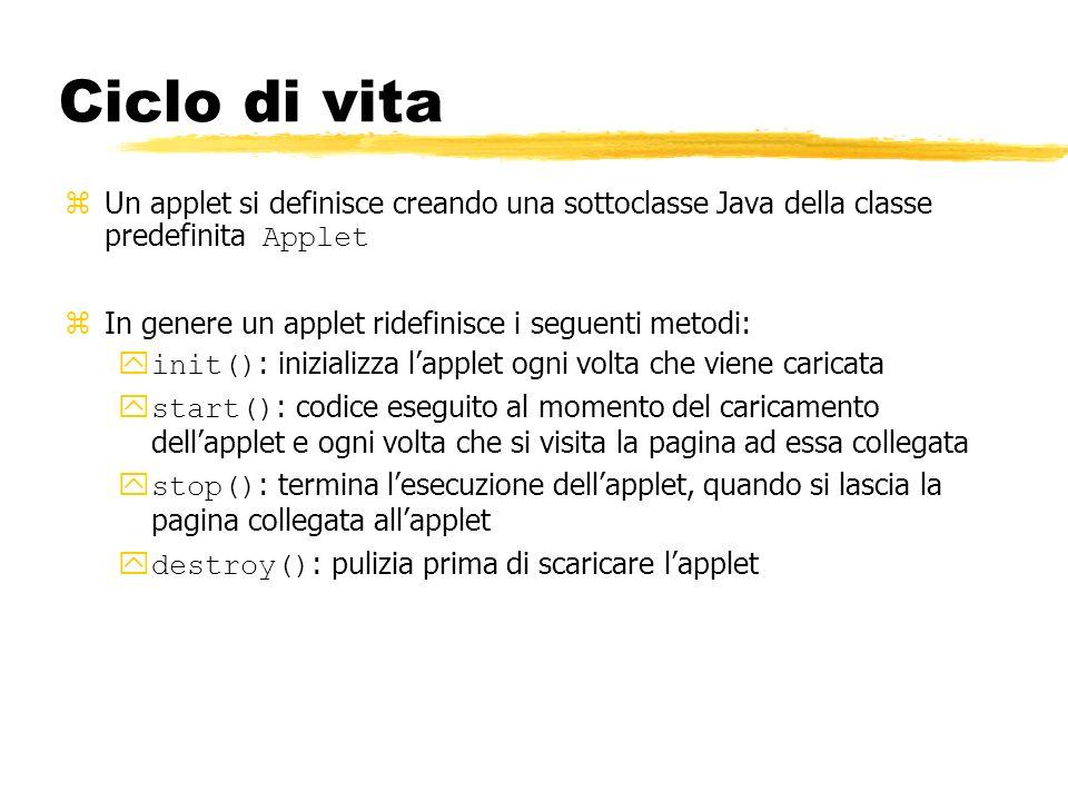 Ciclo di vita Un applet si definisce creando una sottoclasse Java della classe predefinita Applet.