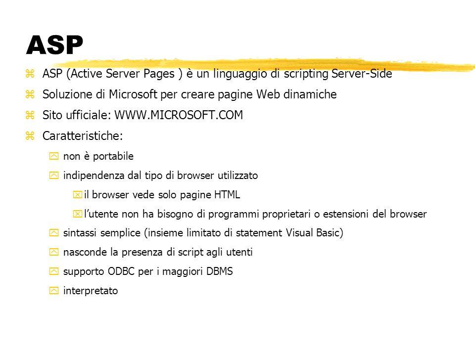 ASP ASP (Active Server Pages ) è un linguaggio di scripting Server-Side. Soluzione di Microsoft per creare pagine Web dinamiche.