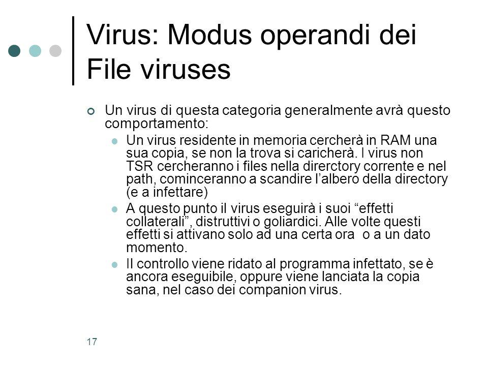Virus: Modus operandi dei File viruses