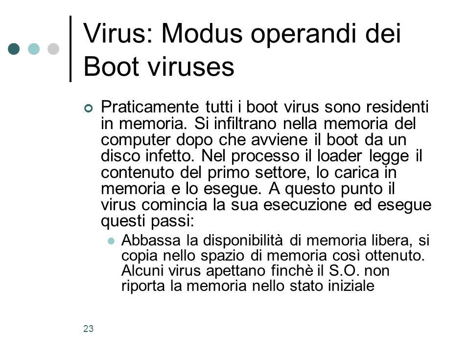 Virus: Modus operandi dei Boot viruses