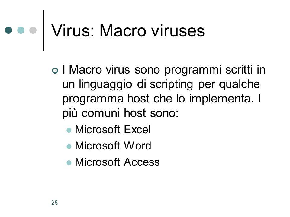 Virus: Macro viruses