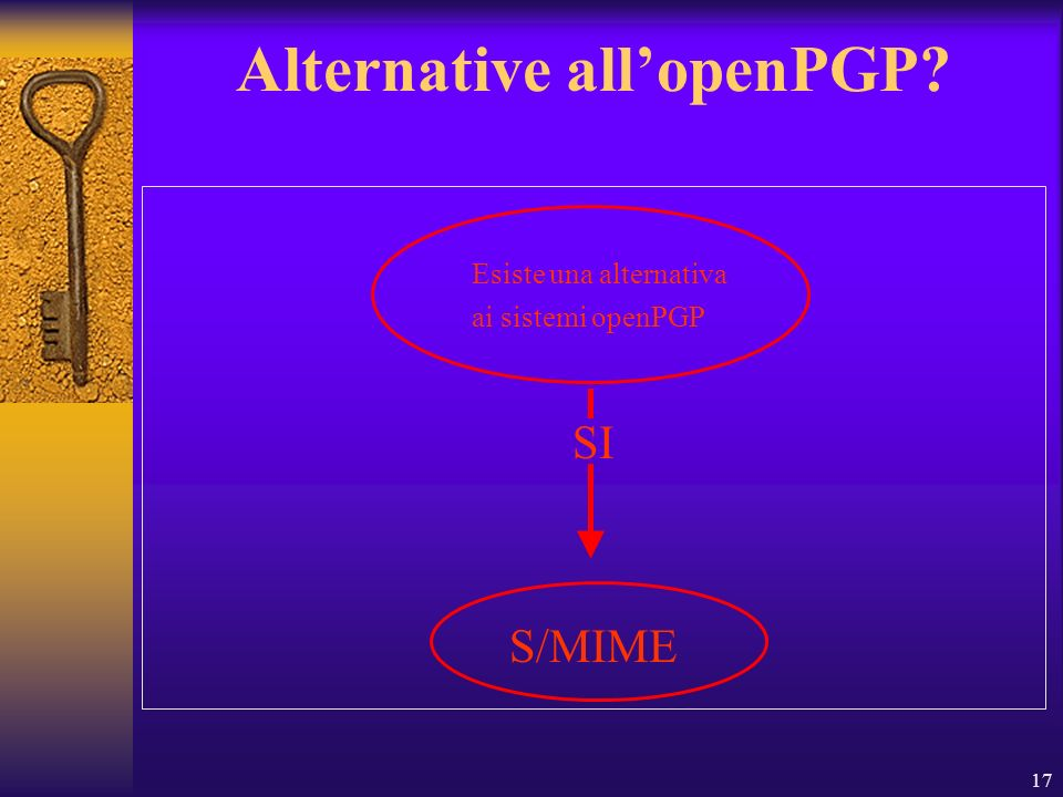 Alternative all'openPGP
