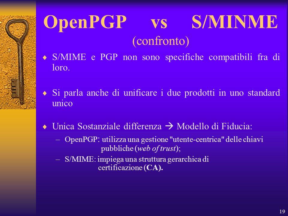 OpenPGP vs S/MINME (confronto)
