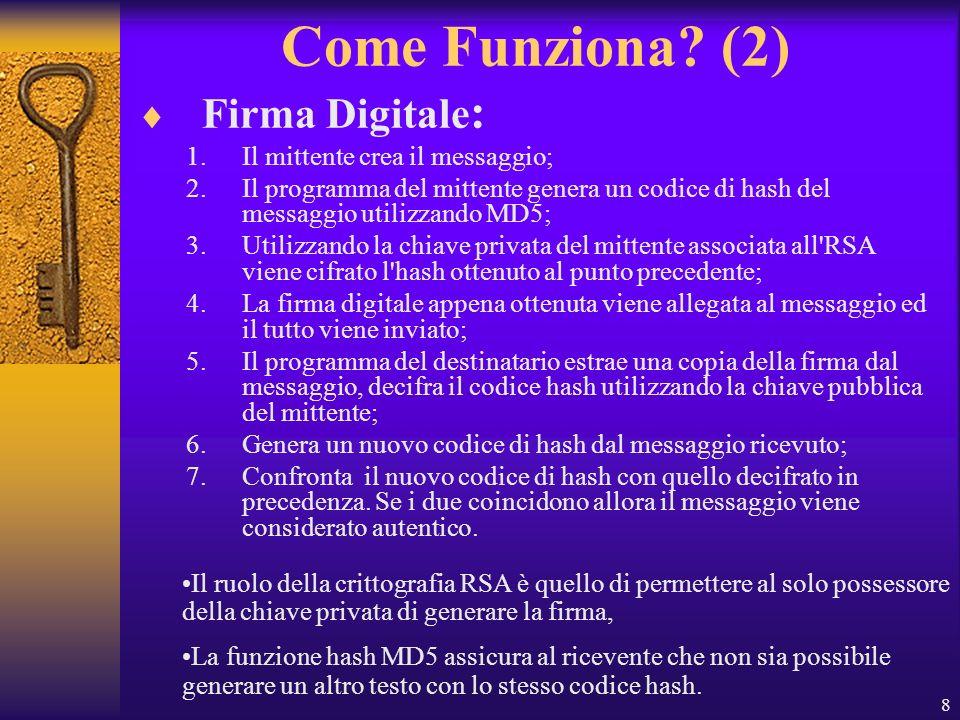 Come Funziona (2) Firma Digitale: Il mittente crea il messaggio;