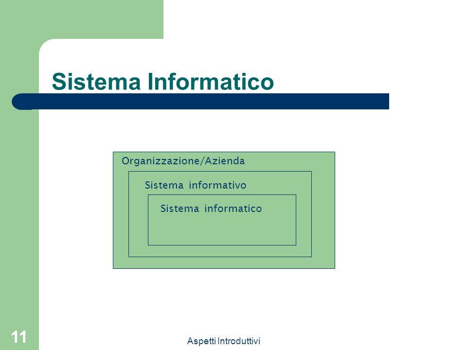 Sistema Informatico Organizzazione/Azienda Sistema informativo