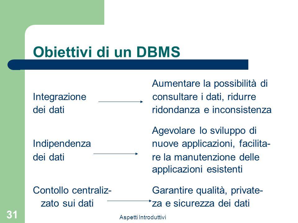 Obiettivi di un DBMS Aumentare la possibilità di