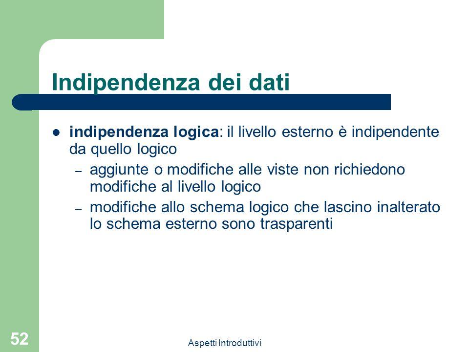 Indipendenza dei dati indipendenza logica: il livello esterno è indipendente da quello logico.