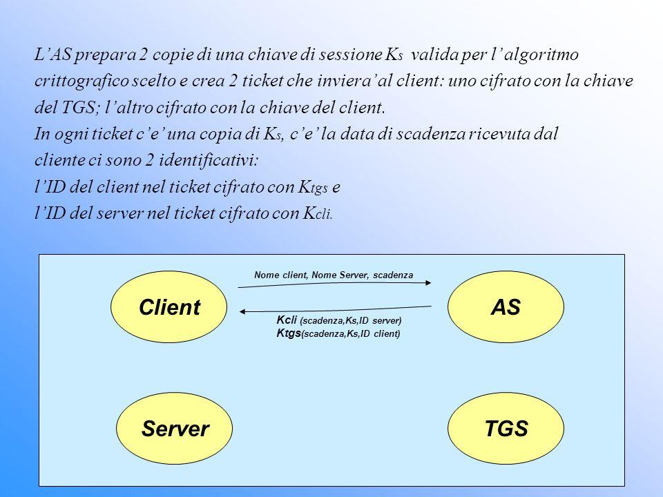 L'AS prepara 2 copie di una chiave di sessione Ks valida per l' algoritmo