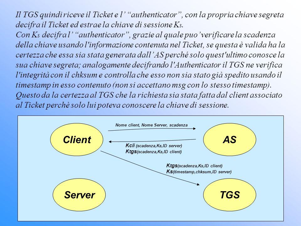 Il TGS quindi riceve il Ticket e l' authenticator , con la propria chiave segreta decifra il Ticket ed estrae la chiave di sessione Ks.