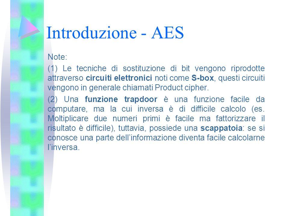 Introduzione - AES Note: