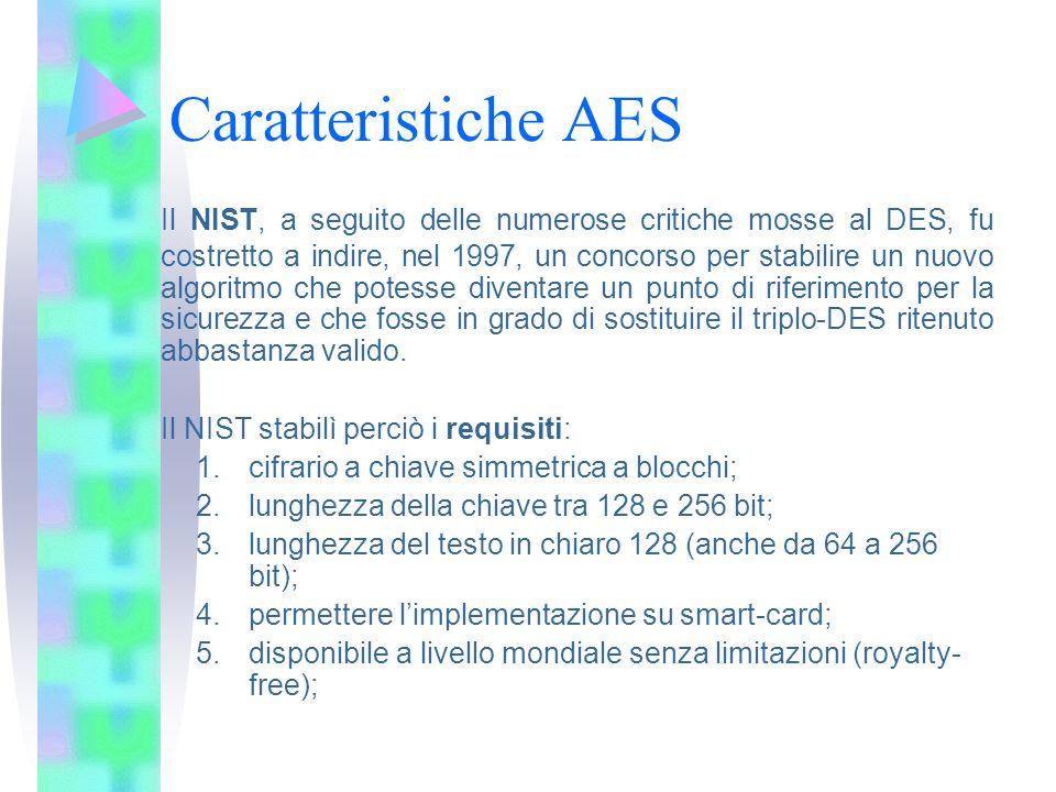 Caratteristiche AES