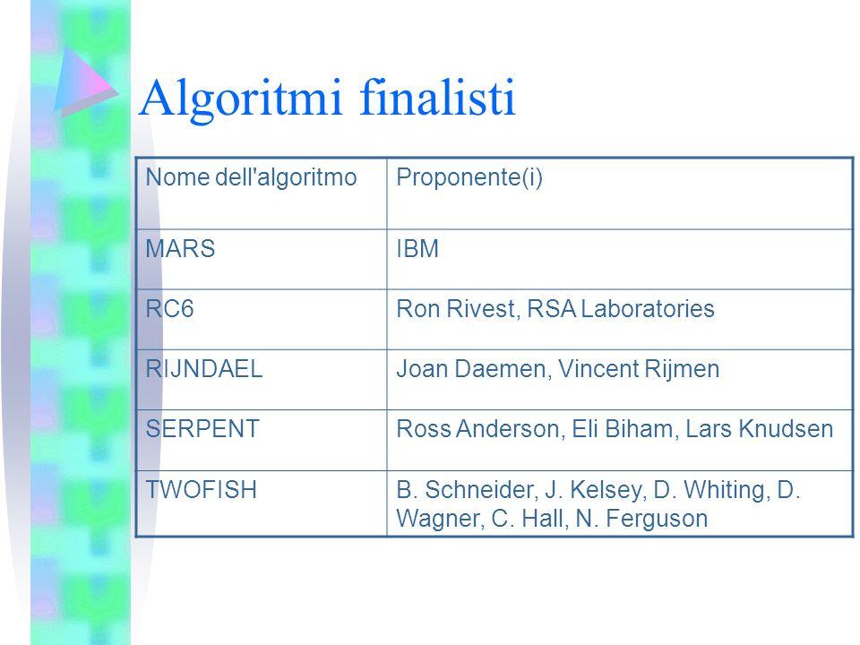 Algoritmi finalisti Nome dell algoritmo Proponente(i) MARS IBM RC6