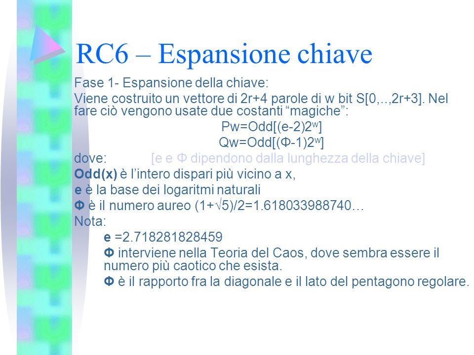 RC6 – Espansione chiave Fase 1- Espansione della chiave: