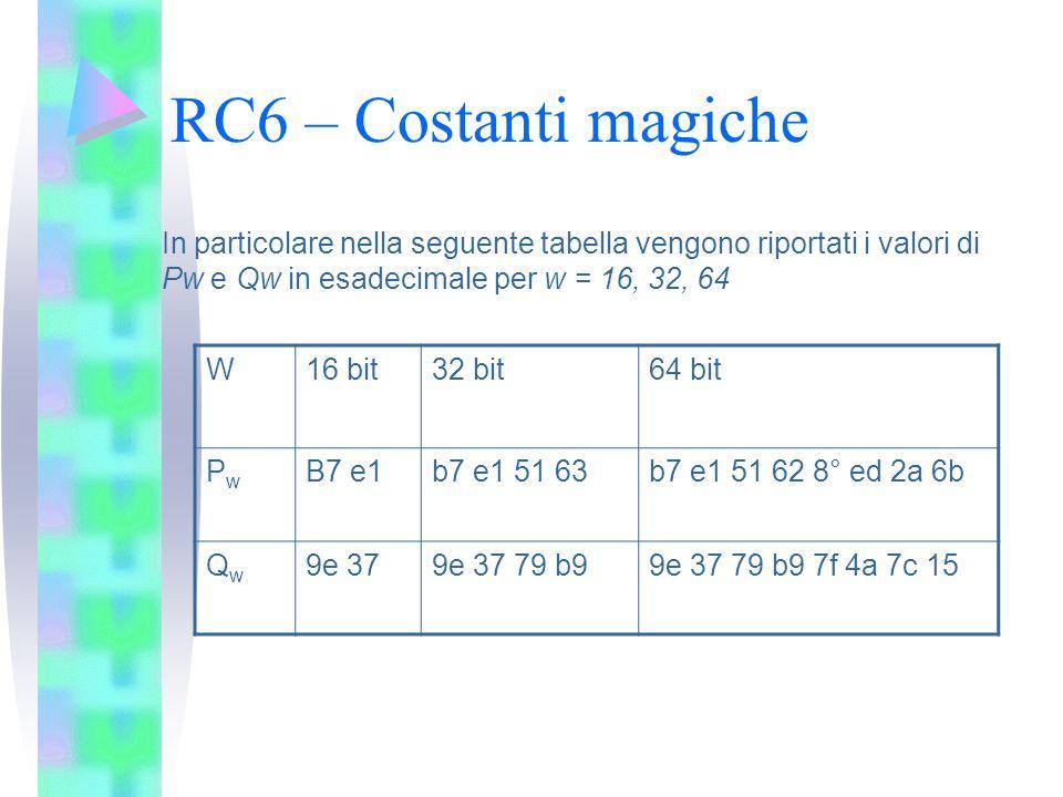 RC6 – Costanti magiche In particolare nella seguente tabella vengono riportati i valori di Pw e Qw in esadecimale per w = 16, 32, 64.
