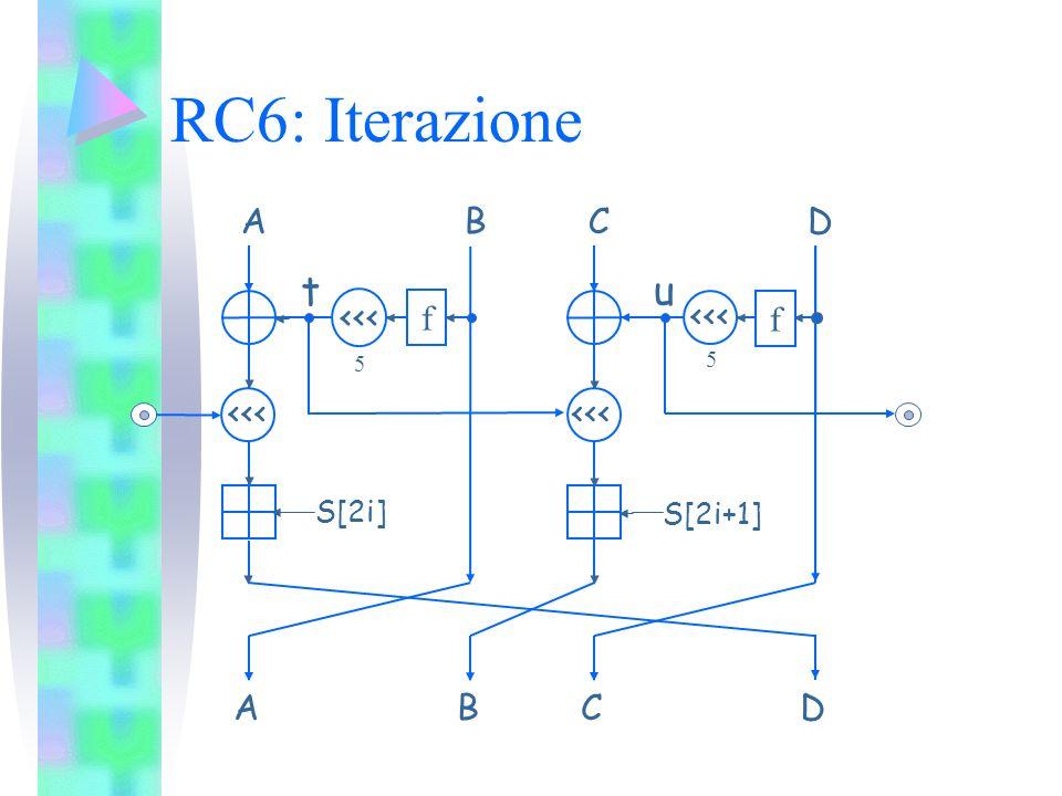 RC6: Iterazione t u A B C D <<< f <<< f <<<
