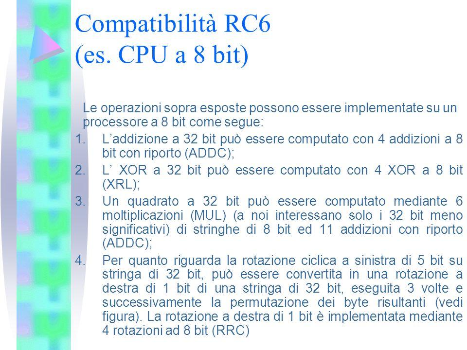 Compatibilità RC6 (es. CPU a 8 bit)