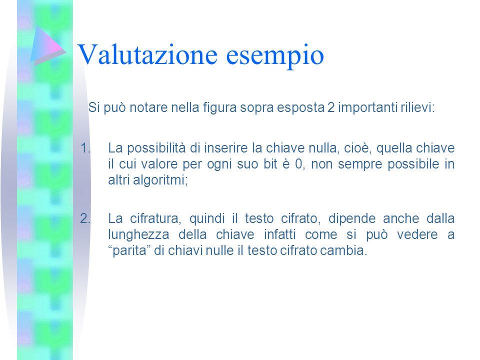Valutazione esempio Si può notare nella figura sopra esposta 2 importanti rilievi: