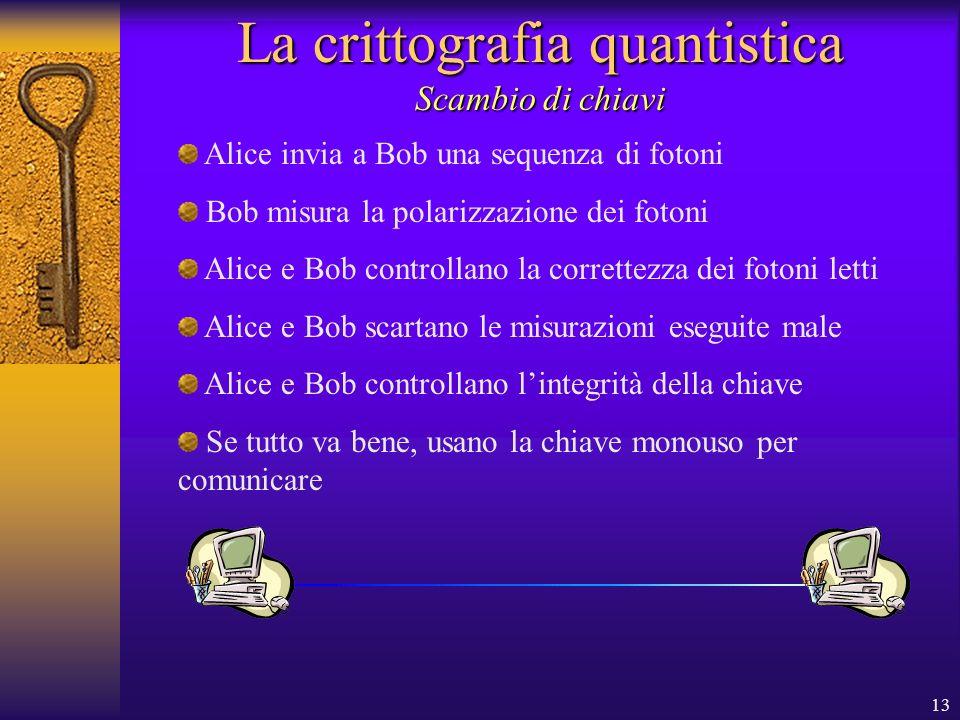 La crittografia quantistica