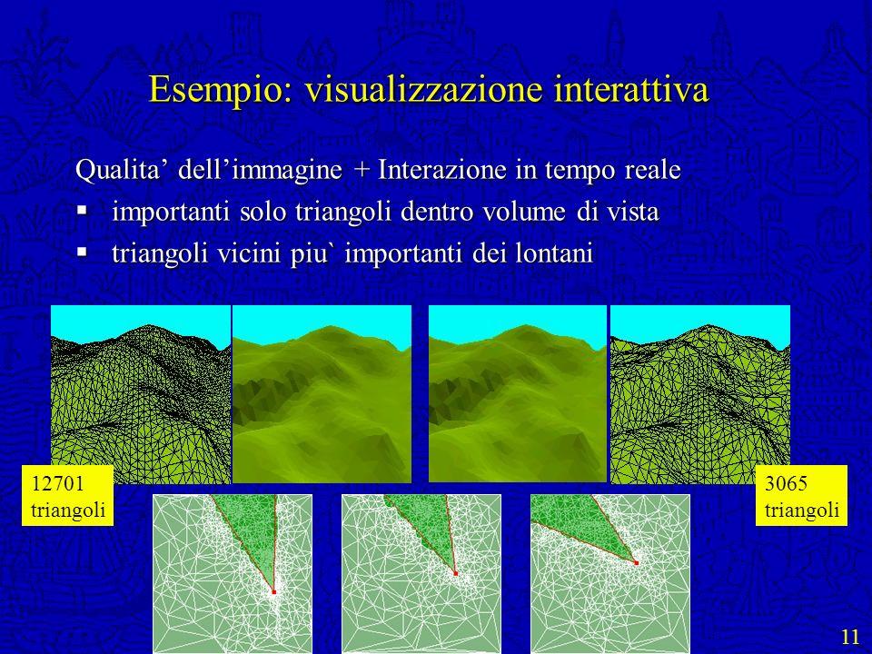 Esempio: visualizzazione interattiva